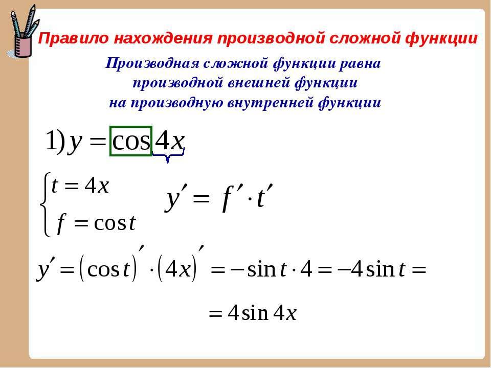 Правило нахождения производной сложной функции Производная сложной функции ра...