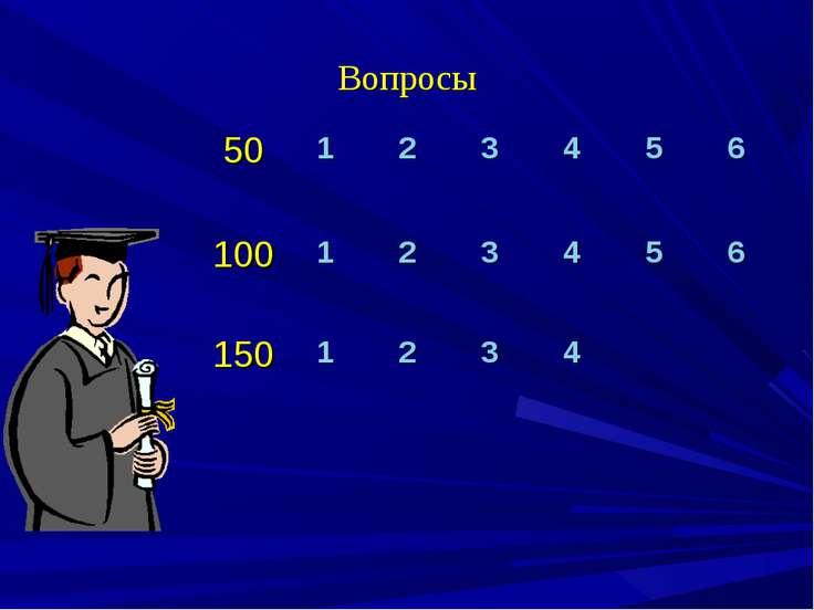 Вопросы 50 1 2 3 4 5 6 100 1 2 3 4 5 6 150 1 2 3 4