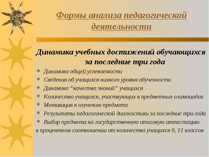 Формы анализа педагогической деятельности Динамика учебных достижений обучающ...