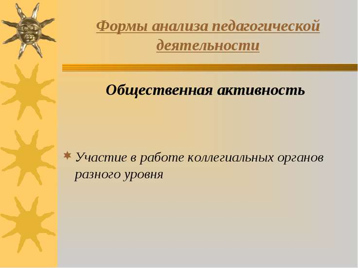 Формы анализа педагогической деятельности Общественная активность Участие в р...