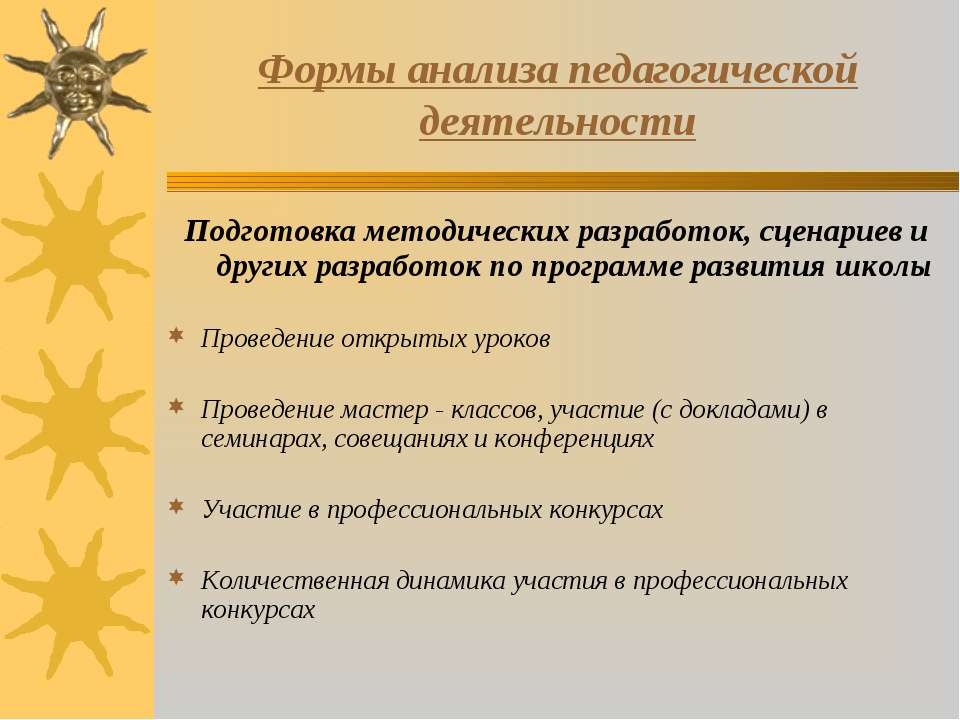 Формы анализа педагогической деятельности Подготовка методических разработок,...