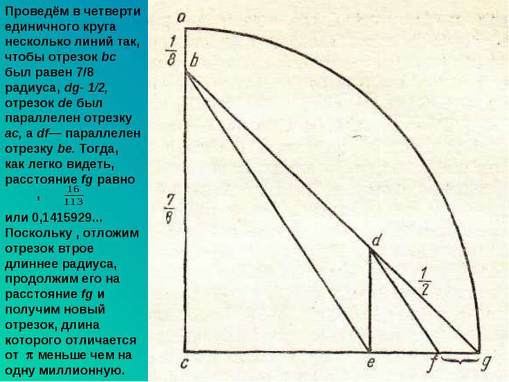 Проведём в четверти единичного круга несколько линий так, чтобы отрезок bc бы...