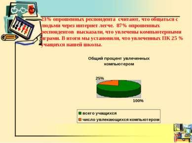 23% опрошенных респондента считают, что общаться с людьми через интернет легч...