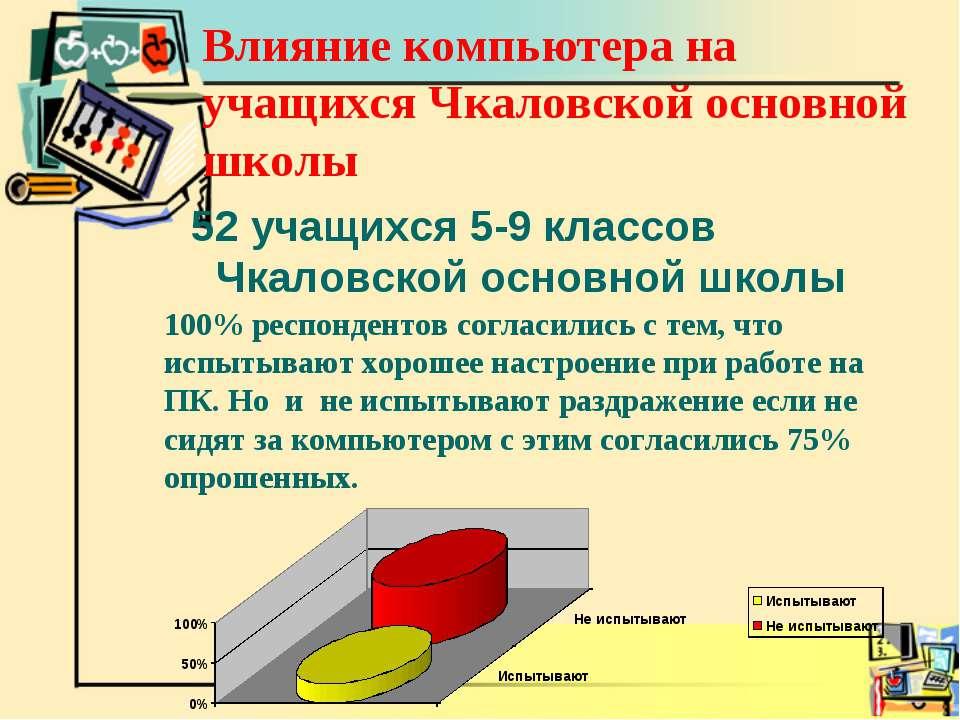 Влияние компьютера на учащихся Чкаловской основной школы 52 учащихся 5-9 клас...