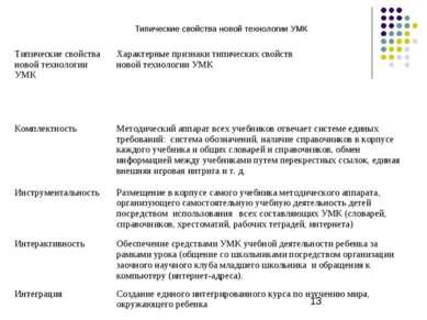 Типические свойства новой технологии УМК Типические свойства новой технологии...