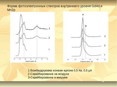 1-Бомбардировка ионами аргона 0,5 Кв, 0,5 µА 2-Скрайбирование на воздухе 3-Ск...