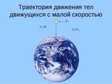 Траектория движения тел движущихся с малой скоростью V0 =0 V1 V2>V1
