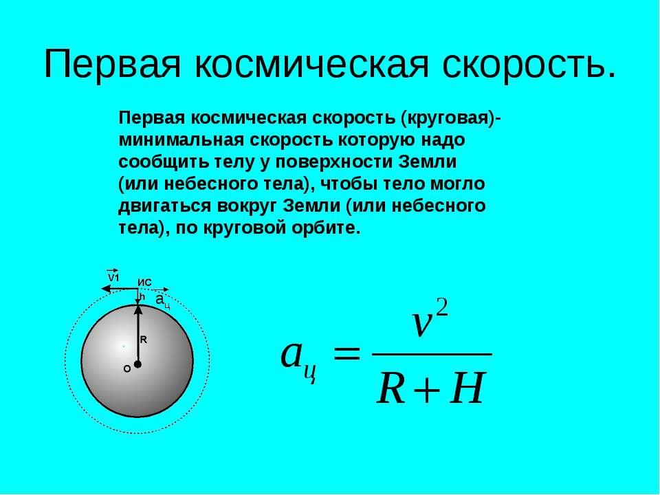 Первая космическая скорость. Первая космическая скорость (круговая)- минималь...