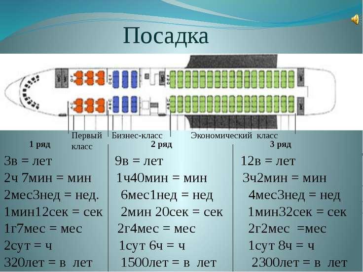 2 3 8 1 7 6 9 5 4 11 12 10 Самолёт взлетел в 16часов. До Новосибирска он доле...