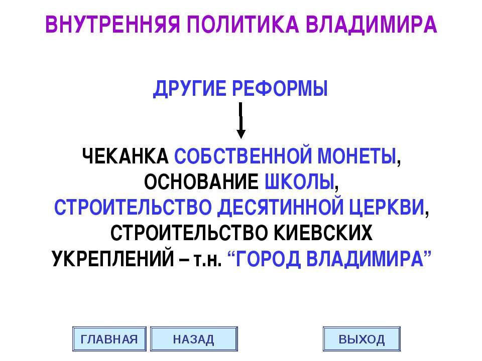 ДРУГИЕ РЕФОРМЫ ЧЕКАНКА СОБСТВЕННОЙ МОНЕТЫ, ОСНОВАНИЕ ШКОЛЫ, СТРОИТЕЛЬСТВО ДЕС...