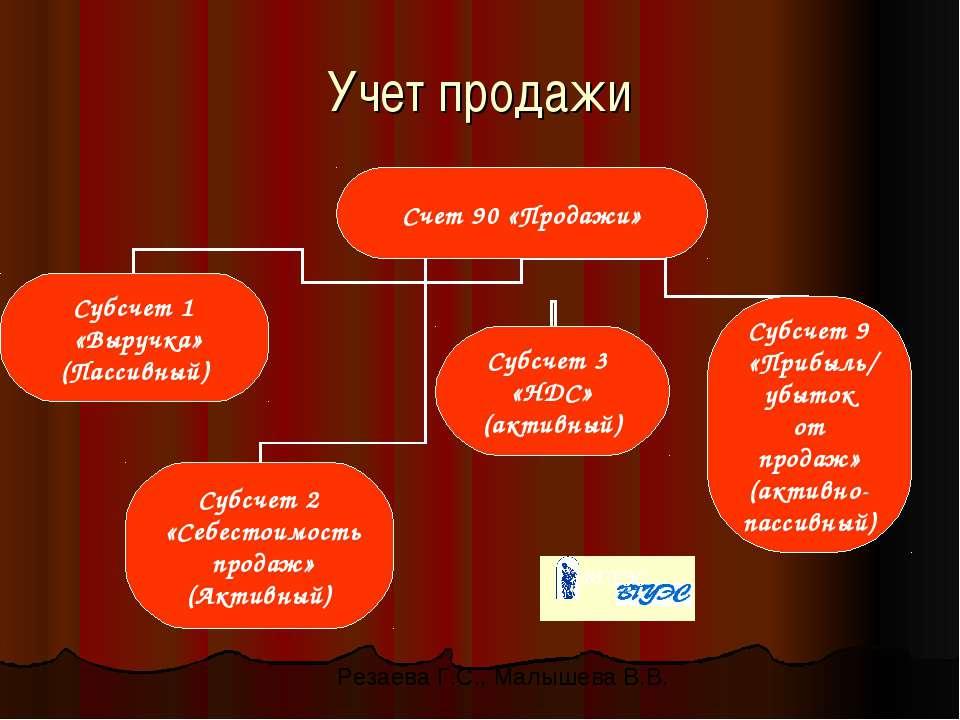 Учет продажи Резаева Г.С., Малышева В.В.