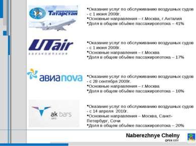 Naberezhnye Chelny OPEN CITY Оказание услуг по обслуживанию воздушных судов -...