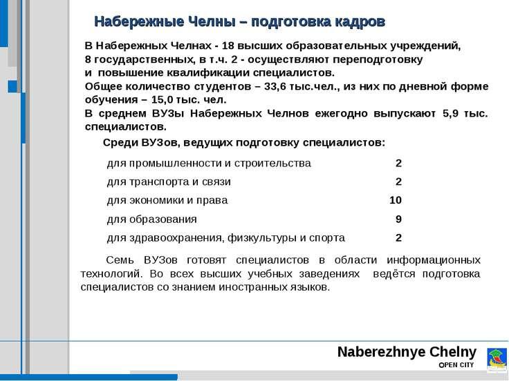 Набережные Челны – подготовка кадров Семь ВУЗов готовят специалистов в област...