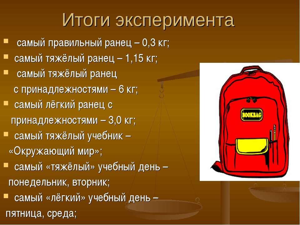 Итоги эксперимента самый правильный ранец – 0,3 кг; самый тяжёлый ранец – 1,1...