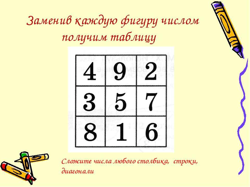 Заменив каждую фигуру числом получим таблицу Сложите числа любого столбика, с...