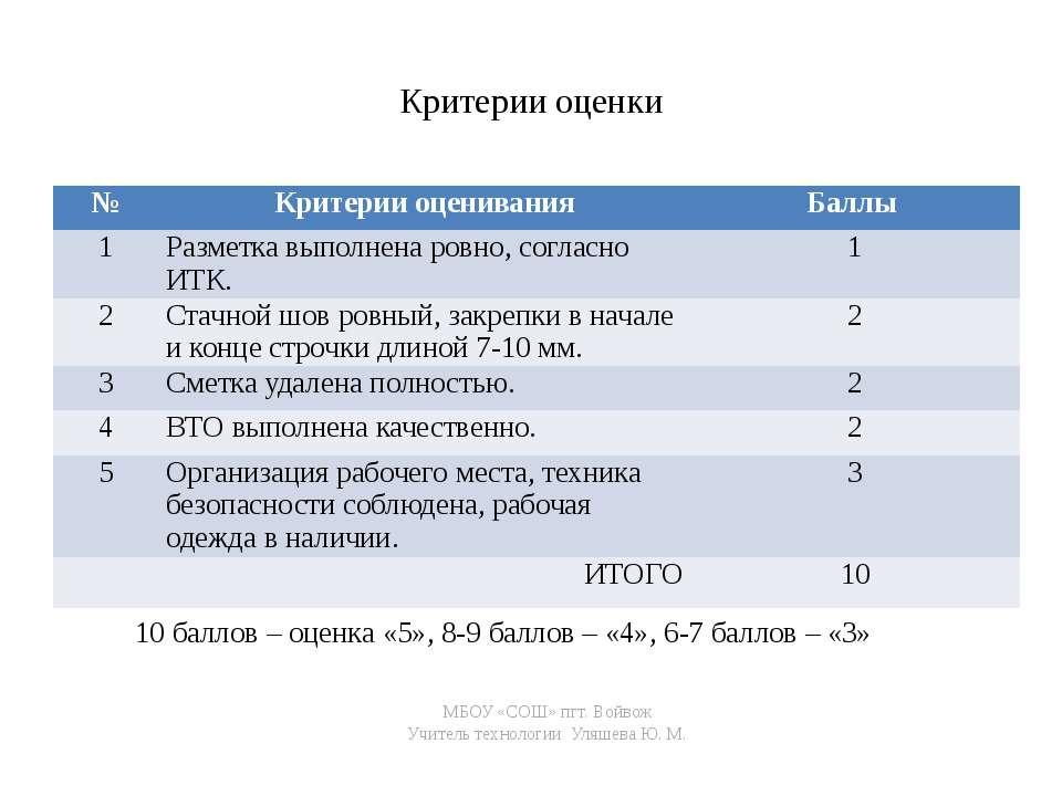 Критерии оценки 10 баллов – оценка «5», 8-9 баллов – «4», 6-7 баллов – «3» МБ...