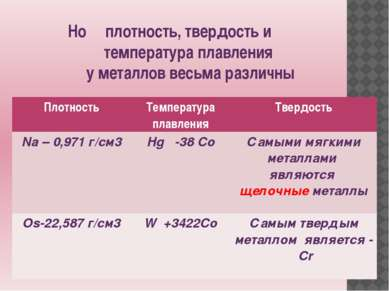 плотность, твердость и температура плавления у металлов весьма различны Но Пл...