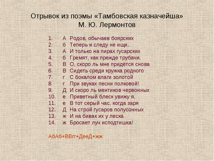 Отрывок из поэмы «Тамбовская казначейша» М. Ю. Лермонтов А Родов, обычаев боя...