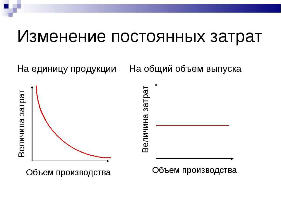 Изменение постоянных затрат На единицу продукции На общий объем выпуска Объем...
