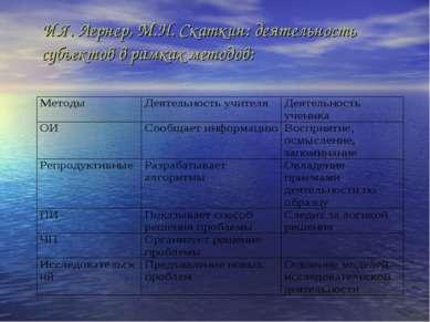 И.Я. Лернер, М.Н. Скаткин: деятельность субъектов в рамках методов: