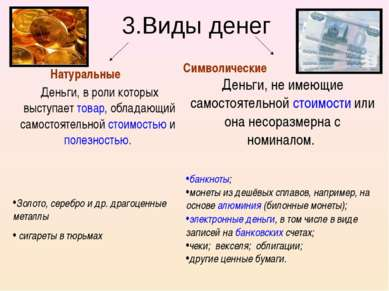 3.Виды денег Натуральные Символические Деньги, в роли которых выступает товар...