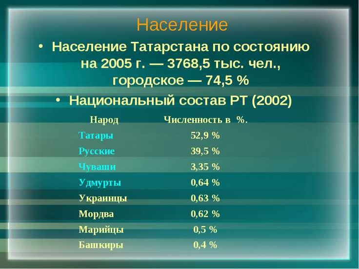 Население Население Татарстана по состоянию на 2005 г. — 3768,5 тыс. чел., го...