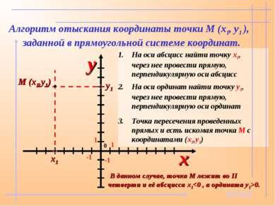 Алгоритм отыскания координаты точки М (x1, y1 ), заданной в прямоугольной сис...
