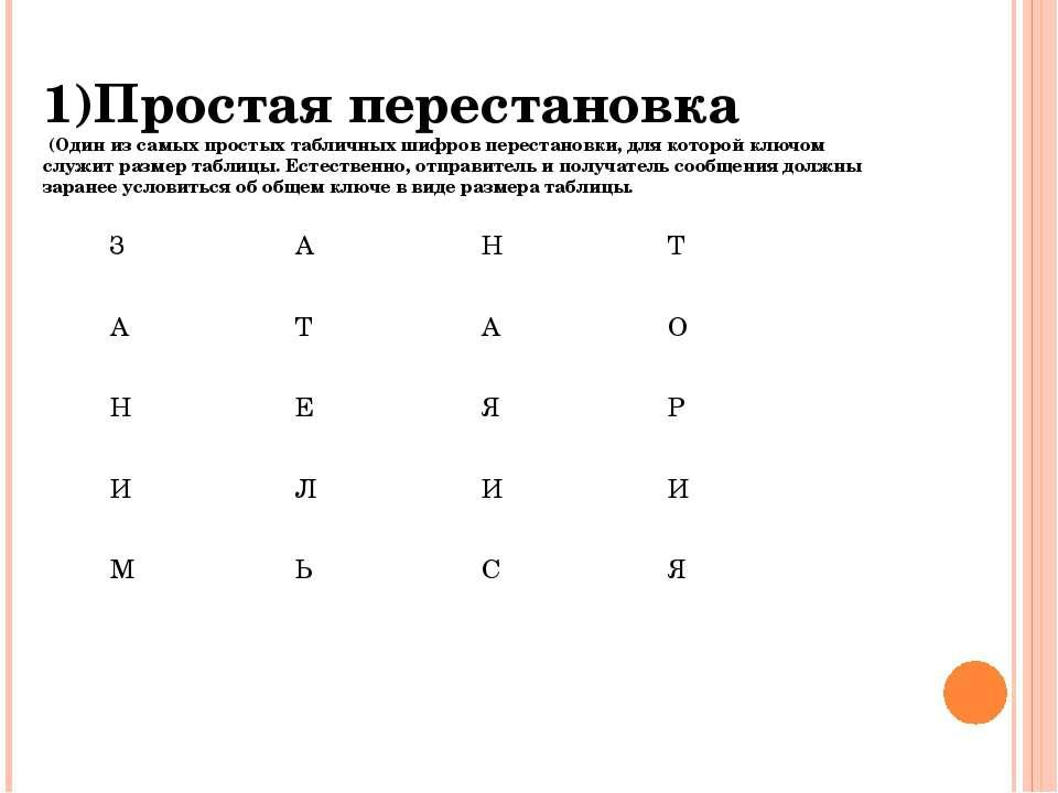 1)Простая перестановка (Один из самых простых табличных шифров перестановки, ...