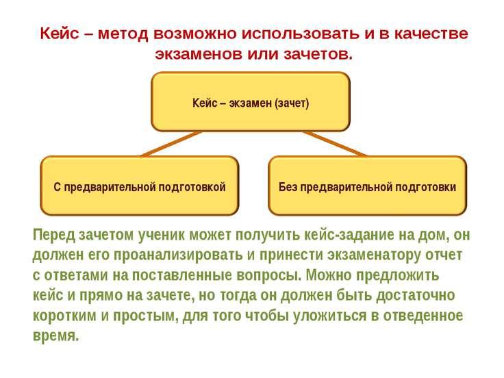 Кейс – метод возможно использовать и в качестве экзаменов или зачетов. Перед ...