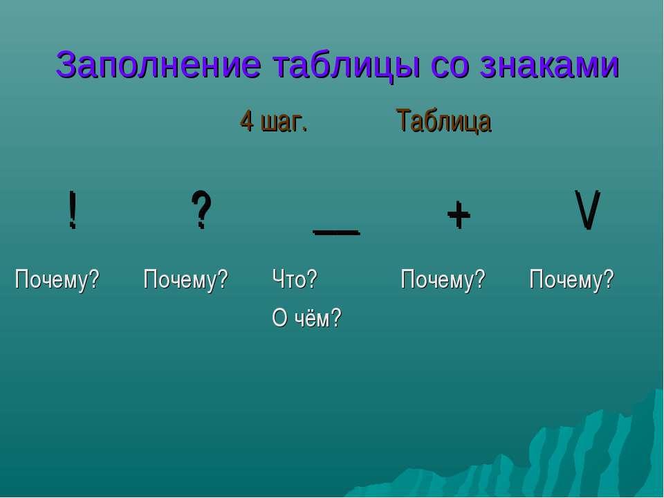 Заполнение таблицы со знаками 4 шаг. Таблица ! ? __ + \/ Почему? Почему? Что?...