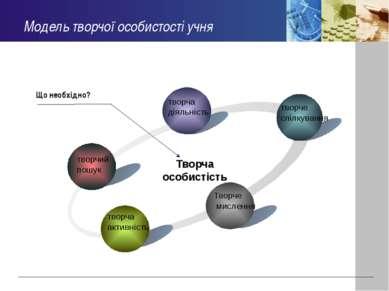 Модель творчої особистості учня творчий пошук творча діяльність творче спілку...