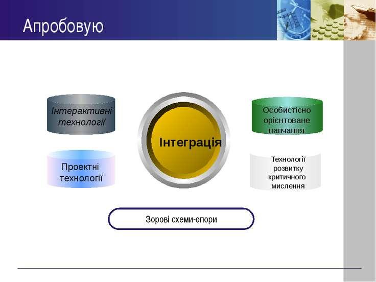 Апробовую Інтеграція Зорові схеми-опори Інтерактивні технології Text Проектні...