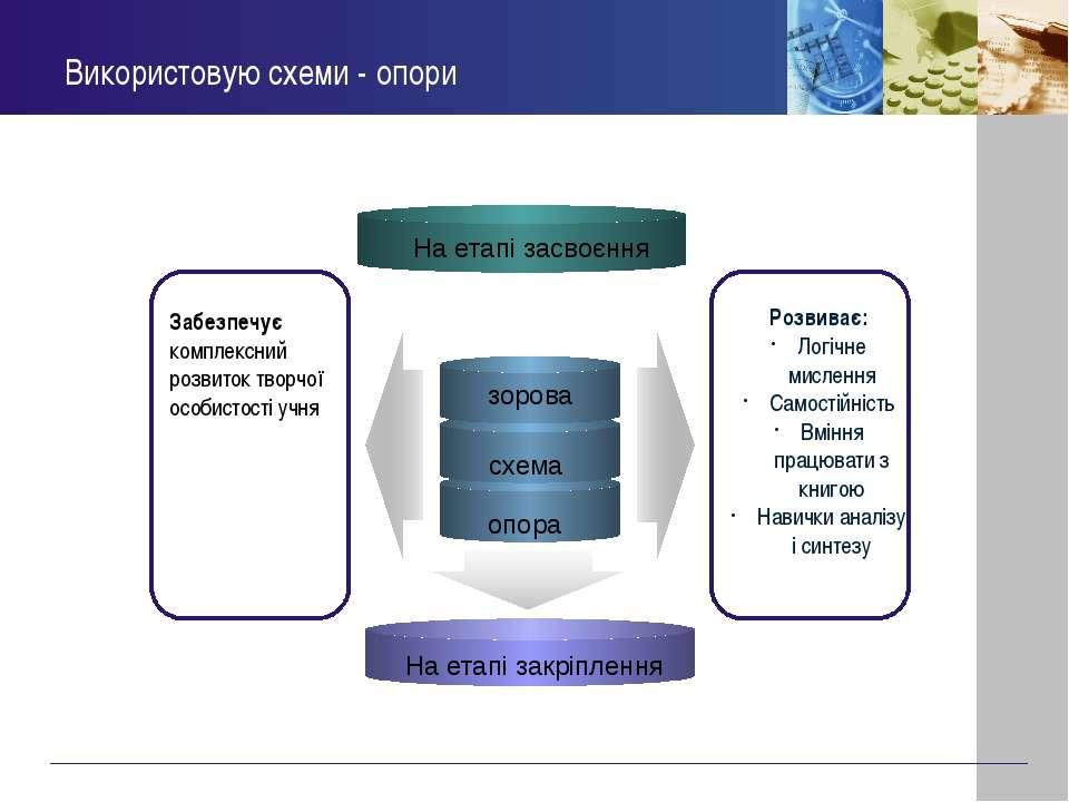 Використовую схеми - опори Забезпечує комплексний розвиток творчої особистост...