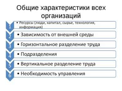 Общие характеристики всех организаций