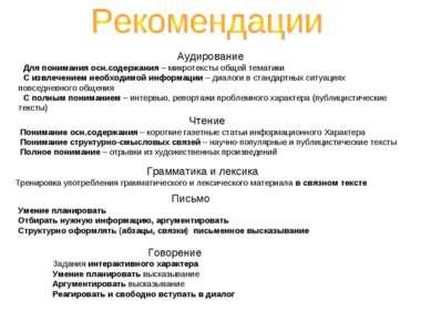 Аудирование Для понимания осн.содержания – микротексты общей тематики С извле...