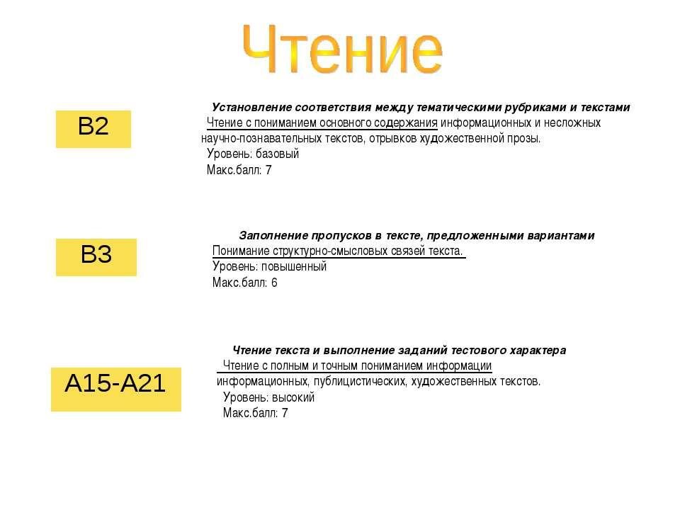 Установление соответствия между тематическими рубриками и текстами Чтение с п...