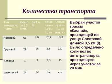 Количество транспорта Выбран участок трассы «Каспий», проходящей по улице Сов...