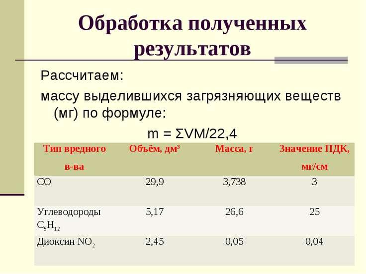 Обработка полученных результатов Рассчитаем: массу выделившихся загрязняющих ...