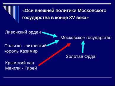 «Оси внешней политики Московского государства в конце XV века» Ливонский орде...
