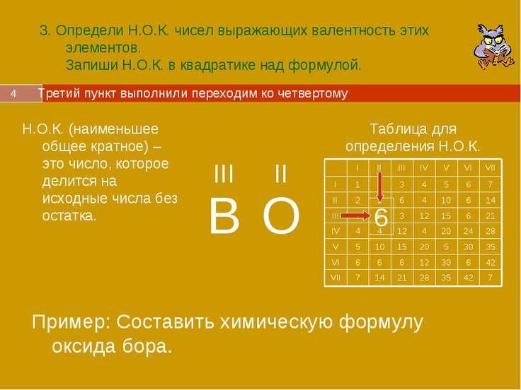 * 3. Определи Н.О.К. чисел выражающих валентность этих элементов. Запиши Н.О....