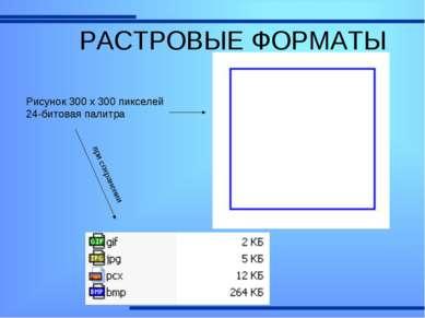 РАСТРОВЫЕ ФОРМАТЫ Рисунок 300 х 300 пикселей 24-битовая палитра при сохранении