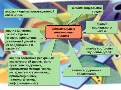 анализ и оценка инновационной обстановки анализ социальной среды анализ социа...