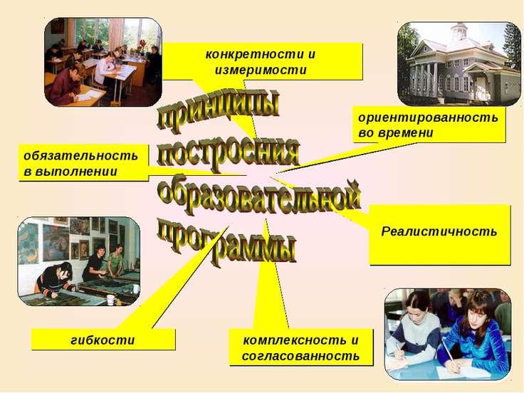 комплексность и согласованность Реалистичность обязательность в выполнении ор...