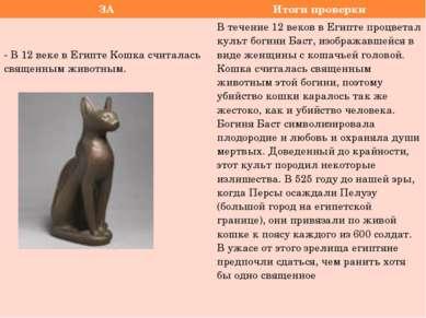 ЗА Итоги проверки - В 12 веке в Египте Кошка считалась священным животным. В ...