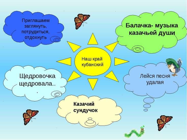 Приглашаем заглянуть, потрудиться, отдохнуть Щедровочка щедровала... Наш край...