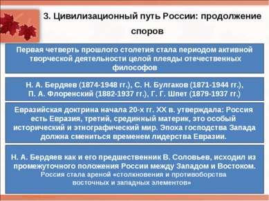3. Цивилизационный путь России: продолжение споров Первая четверть прошлого с...