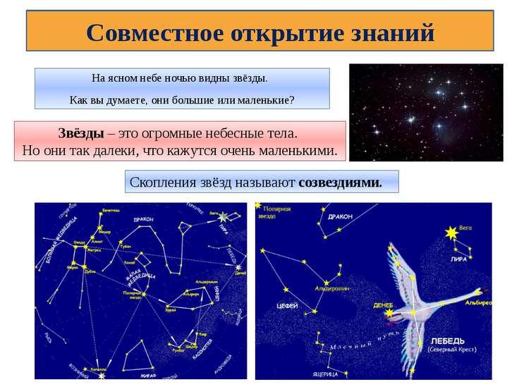 На ясном небе ночью видны звёзды. Как вы думаете, они большие или маленькие? ...