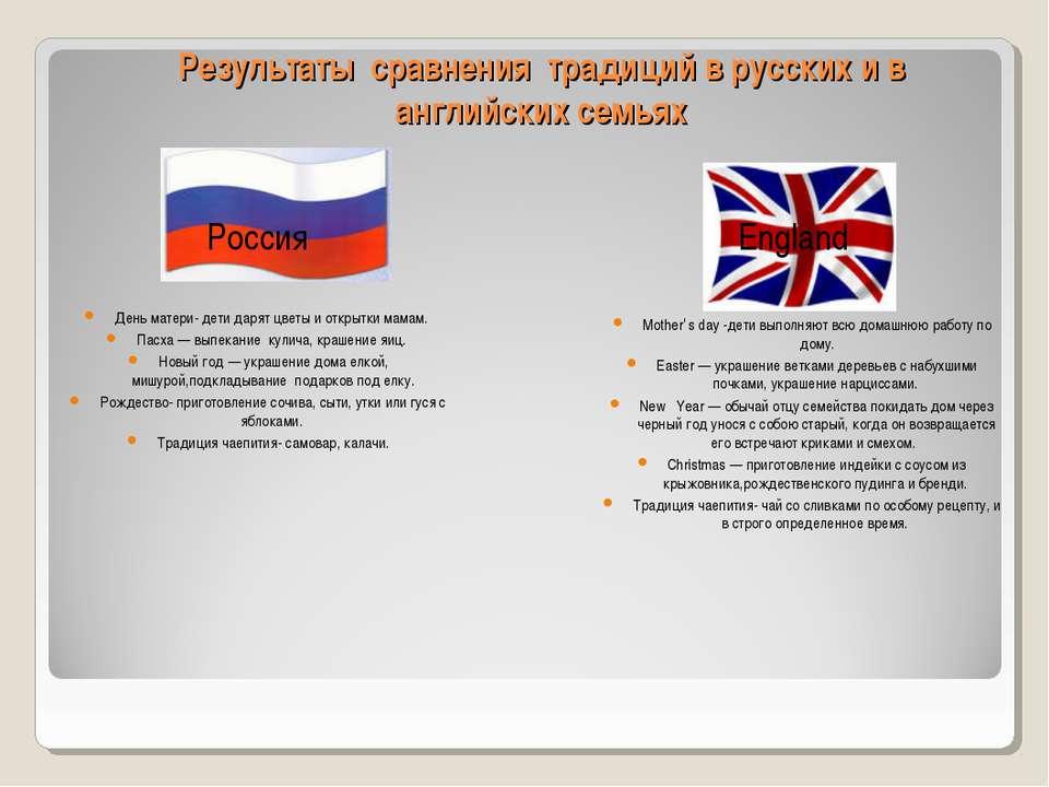 Сравнение праздников в россии и великобритании