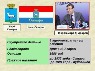 Герб Самары Флаг Самары Мэр Самара Д. Азаров Внутреннее деление 9 администрат...