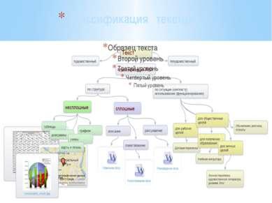 Классификация текстов